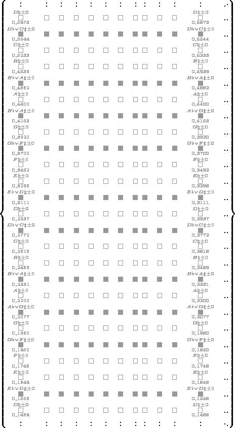 $ \left\{\begin{matrix} : &:   &:     &:       &:         &:           &:             &: \\ \color[rgb]{.6,.6,.6}\scriptstyle\overset{D\natural{\pm}0}{\underset{0,5873}{\mathsf{\square}}} &\color[rgb]{.6,.6,.6}\scriptstyle\square   &\color[rgb]{.6,.6,.6}\scriptstyle\square     &\color[rgb]{.6,.6,.6}\scriptstyle\square       &\color[rgb]{.6,.6,.6}\scriptstyle\square         &\color[rgb]{.6,.6,.6}\scriptstyle\square           &\color[rgb]{.6,.6,.6}\scriptstyle\square             &\color[rgb]{.6,.6,.6}\scriptstyle\square \\ \color[rgb]{.6,.6,.6}\scriptstyle\overset{D\flat{\vee}C\sharp{\pm}0}{\underset{0,5544}{\mathsf{\blacksquare}}} &\color[rgb]{.6,.6,.6}\scriptstyle\blacksquare   &\color[rgb]{.6,.6,.6}\scriptstyle\blacksquare     &\color[rgb]{.6,.6,.6}\scriptstyle\blacksquare       &\color[rgb]{.6,.6,.6}\scriptstyle\blacksquare         &\color[rgb]{.6,.6,.6}\scriptstyle\blacksquare           &\color[rgb]{.6,.6,.6}\scriptstyle\blacksquare             &\color[rgb]{.6,.6,.6}\scriptstyle\blacksquare \\ \color[rgb]{.6,.6,.6}\scriptstyle\overset{C\natural{\pm}0}{\underset{0,5233}{\mathsf{\square}}} &\color[rgb]{.6,.6,.6}\scriptstyle\square   &\color[rgb]{.6,.6,.6}\scriptstyle\square     &\color[rgb]{.6,.6,.6}\scriptstyle\square       &\color[rgb]{.6,.6,.6}\scriptstyle\square         &\color[rgb]{.6,.6,.6}\scriptstyle\square           &\color[rgb]{.6,.6,.6}\scriptstyle\square             &\color[rgb]{.6,.6,.6}\scriptstyle\square \\ \color[rgb]{.6,.6,.6}\scriptstyle\overset{B\natural{\pm}0}{\underset{0,4939}{\mathsf{\square}}} &\color[rgb]{.6,.6,.6}\scriptstyle\square   &\color[rgb]{.6,.6,.6}\scriptstyle\square     &\color[rgb]{.6,.6,.6}\scriptstyle\square       &\color[rgb]{.6,.6,.6}\scriptstyle\square         &\color[rgb]{.6,.6,.6}\scriptstyle\square           &\color[rgb]{.6,.6,.6}\scriptstyle\square             &\color[rgb]{.6,.6,.6}\scriptstyle\square \\ \color[rgb]{.6,.6,.6}\scriptstyle\overset{B\flat{\vee}A\sharp{\pm}0}{\underset{0,4662}{\mathsf{\blacksquare}}} &\color