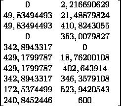$$\begin{bmatrix} 0 &  2,216690629& \\ 49,83494493 &  21,48879824& \\ 49,83494493 &  410,8243055& \\ 0 &  353,0079827& \\ 342,8943317 &  0& \\ 429,1799787 &  18,76200108& \\ 429,1799787 &  402,643914& \\ 342,8943317 &  346,3579108& \\ 172,5374499 &  523,9420543& \\ 240,8452446 &  600&  \end{bmatrix}$$
