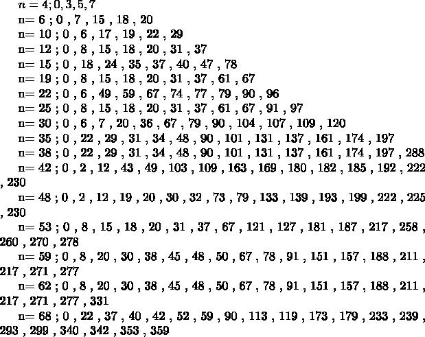 $n= 4 ;  0 ,  3 ,  5 ,  7     n= 6 ;  0 ,  7 ,  15 ,  18 ,  20   n= 10 ;  0 ,  6 ,  17 ,  19 ,  22 ,  29  n= 12 ;  0 ,  8 ,  15 ,  18 ,  20 ,  31 ,  37   n= 15 ;  0 ,  18 ,  24 ,  35 ,  37 ,  40 ,  47 ,  78  n= 19 ;  0 ,  8 ,  15 ,  18 ,  20 ,  31 ,  37 ,  61 ,  67  n= 22 ;  0 ,  6 ,  49 ,  59 ,  67 ,  74 ,  77 ,  79 ,  90 ,  96  n= 25 ;  0 ,  8 ,  15 ,  18 ,  20 ,  31 ,  37 ,  61 ,  67 ,  91 ,  97  n= 30 ;  0 ,  6 ,  7 ,  20 ,  36 ,  67 ,  79 ,  90 ,  104 ,  107 ,  109 ,  120  n= 35 ;  0 ,  22 ,  29 ,  31 ,  34 ,  48 ,  90 ,  101 ,  131 ,  137 ,  161 ,  174 ,  197  n= 38 ;  0 ,  22 ,  29 ,  31 ,  34 ,  48 ,  90 ,  101 ,  131 ,  137 ,  161 ,  174 ,  197 ,  288  n= 42 ;  0 ,  2 ,  12 ,  43 ,  49 ,  103 ,  109 ,  163 ,  169 ,  180 ,  182 ,  185 ,  192 ,  222 ,  230    n= 48 ;  0 ,  2 ,  12 ,  19 ,  20 ,  30 ,  32 ,  73 ,  79 ,  133 ,  139 ,  193 ,  199 ,  222 ,  225 ,  230  n= 53 ;  0 ,  8 ,  15 ,  18 ,  20 ,  31 ,  37 ,  67 ,  121 ,  127 ,  181 ,  187 ,  217 ,  258 ,  260 ,  270 ,  278  n= 59 ;  0 ,  8 ,  20 ,  30 ,  38 ,  45 ,  48 ,  50 ,  67 ,  78 ,  91 ,  151 ,  157 ,  188 ,  211 ,  217 ,  271 ,  277  n= 62 ;  0 ,  8 ,  20 ,  30 ,  38 ,  45 ,  48 ,  50 ,  67 ,  78 ,  91 ,  151 ,  157 ,  188 ,  211 ,  217 ,  271 ,  277 ,  331  n= 68 ;  0 ,  22 ,  37 ,  40 ,  42 ,  52 ,  59 ,  90 ,  113 ,  119 ,  173 ,  179 ,  233 ,  239 ,  293 ,  299 ,  340 ,  342 ,  353 ,  359 $